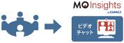 MO Insights ビデオチャット
